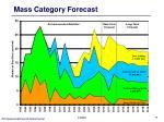 mass category forecast