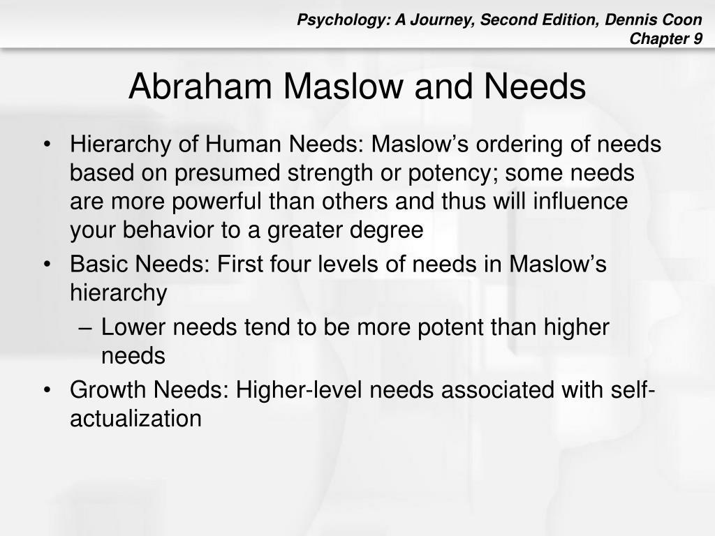 Abraham Maslow and Needs
