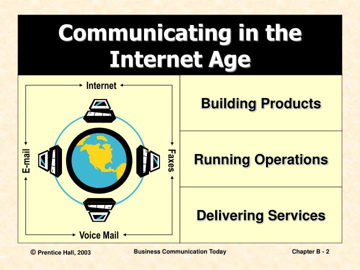 Communicating in the internet age