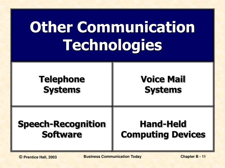 Other Communication