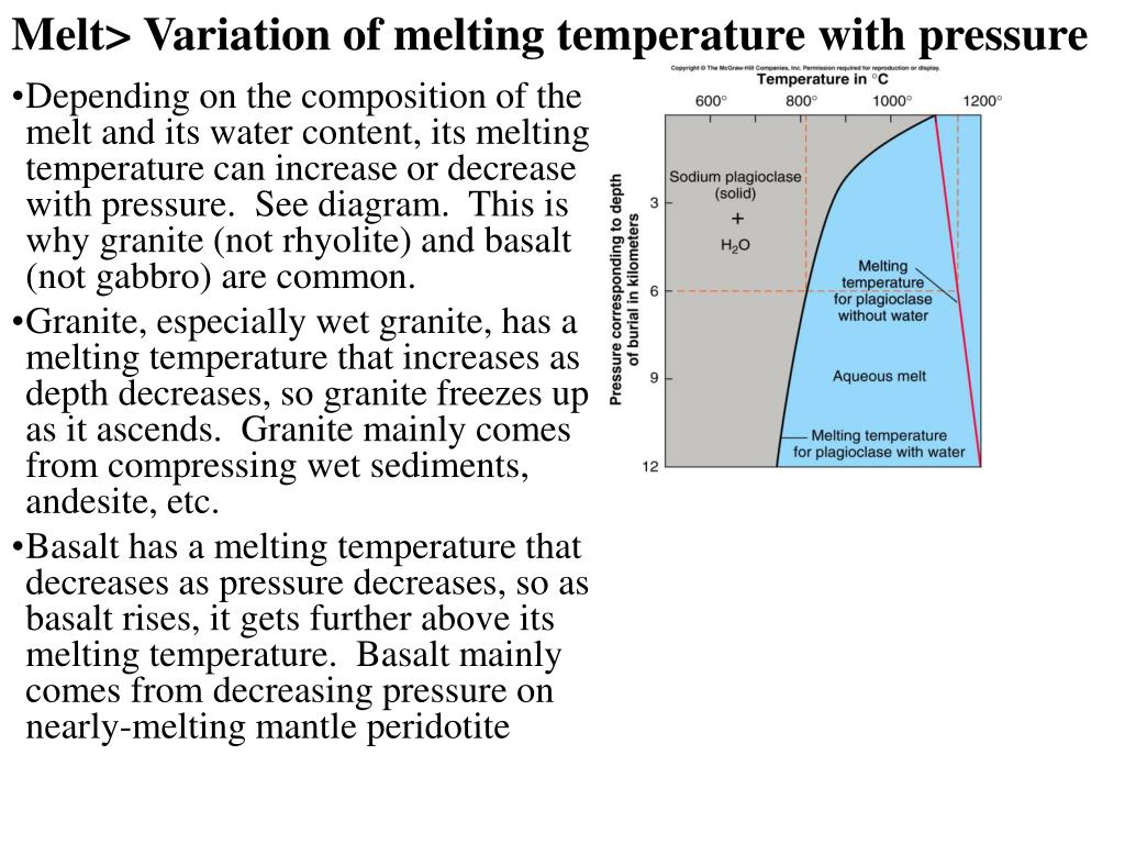 Melt> Variation of melting temperature with pressure