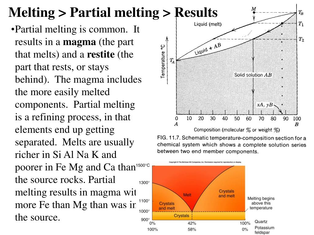 Melting > Partial melting > Results