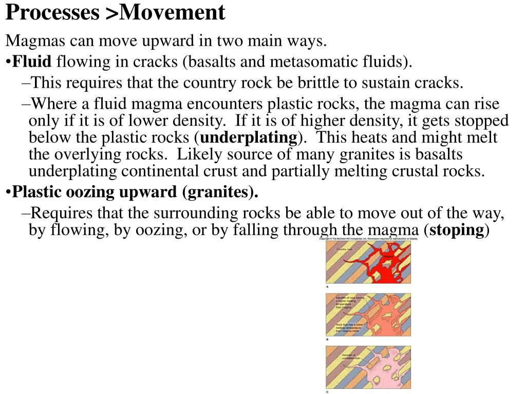 Processes >Movement