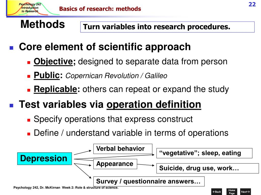 Basics of research: methods