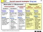 overall research strategies drug use