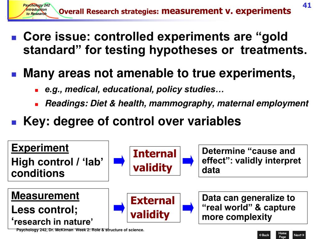 Overall Research strategies: