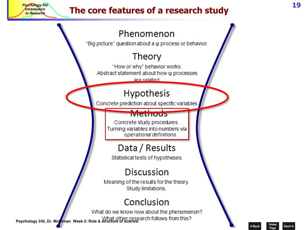 The core features of a research study