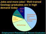 employment placement of recent graduates
