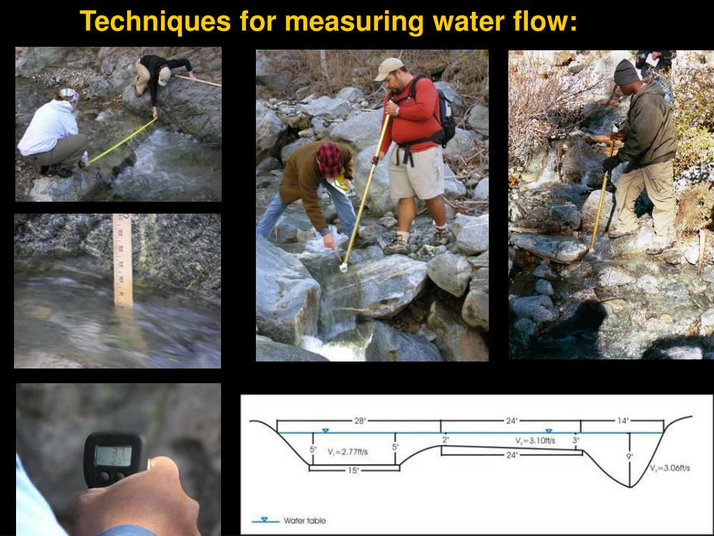 Techniques for measuring water flow: