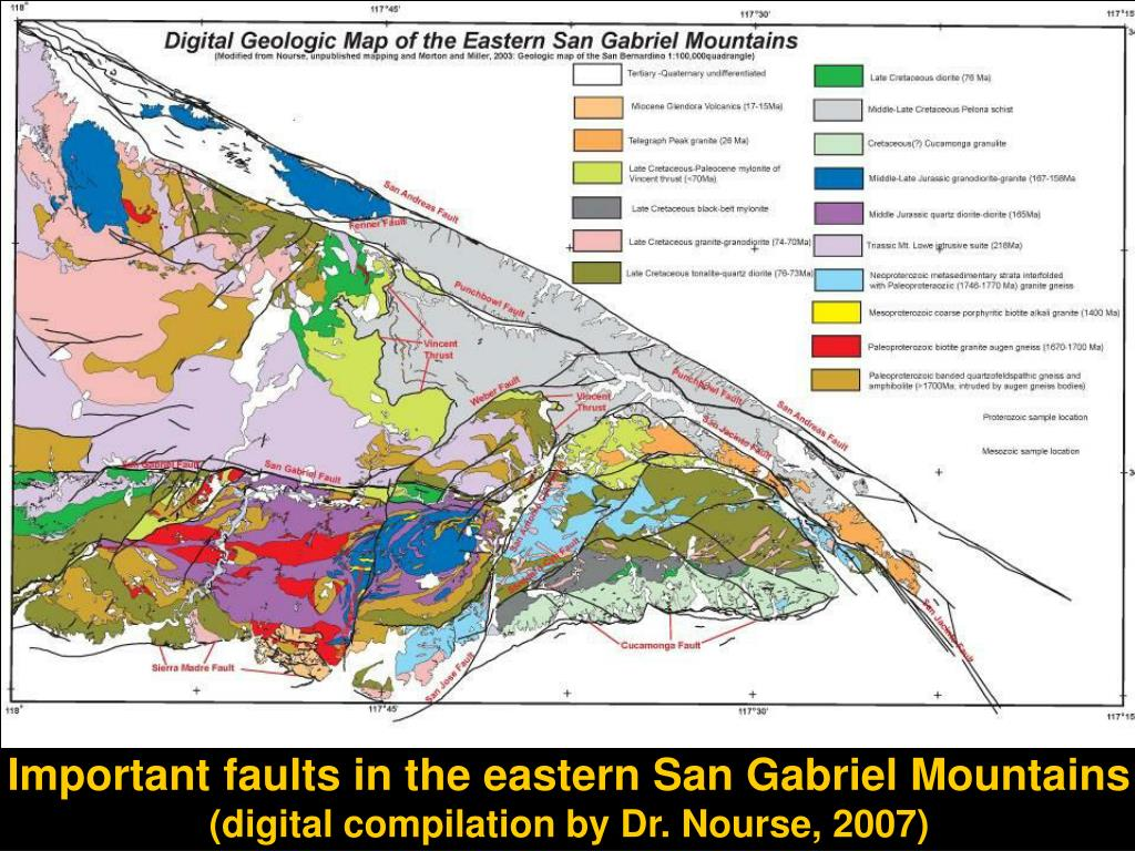 Important faults in the eastern San Gabriel Mountains