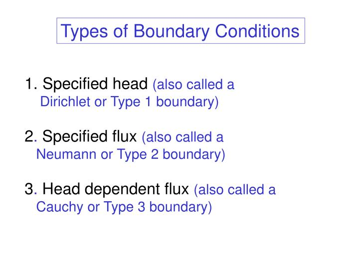 Types of Boundary Conditions