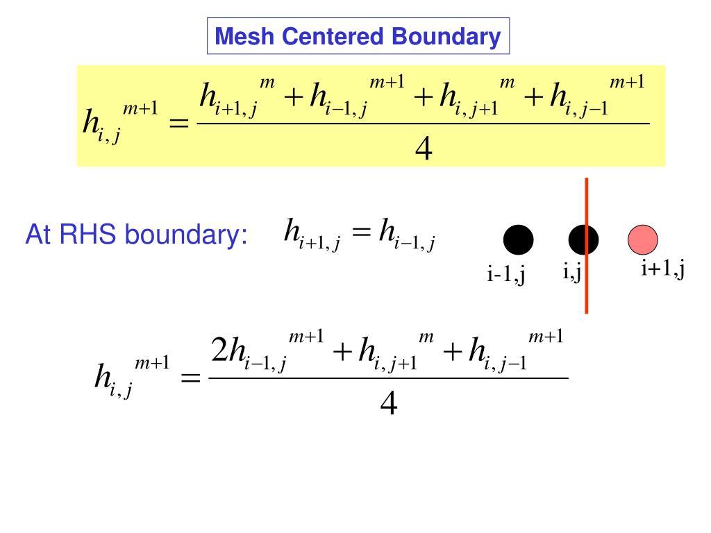 Mesh Centered Boundary