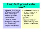 how does ground water move