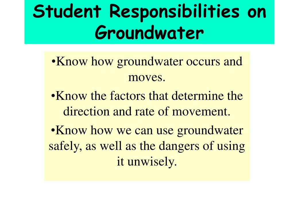 Student Responsibilities on Groundwater