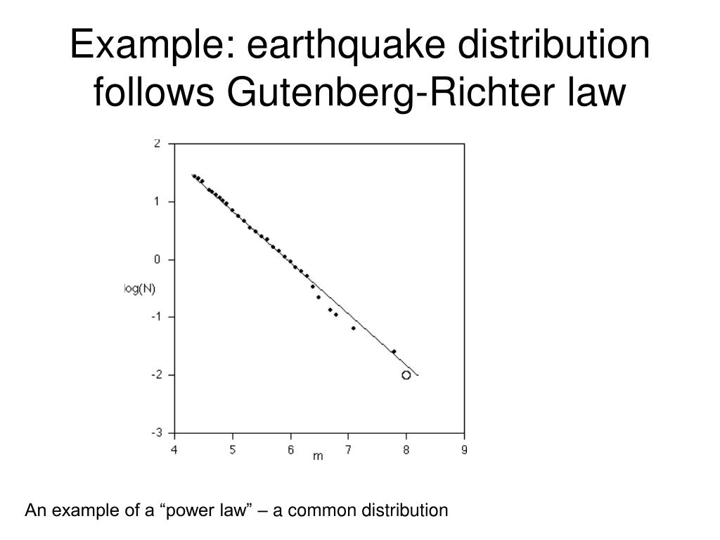 Example: earthquake distribution follows Gutenberg-Richter law
