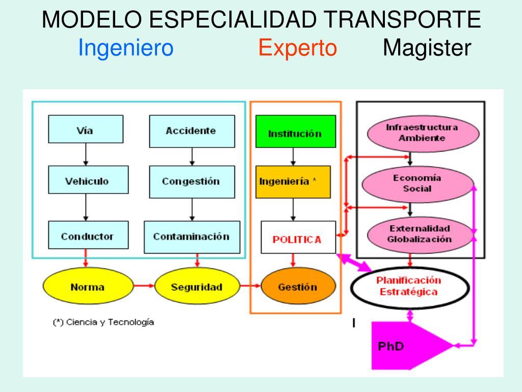 MODELO ESPECIALIDAD TRANSPORTE