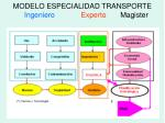 modelo especialidad transporte ingeniero experto magister