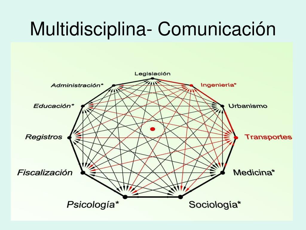 Multidisciplina- Comunicación