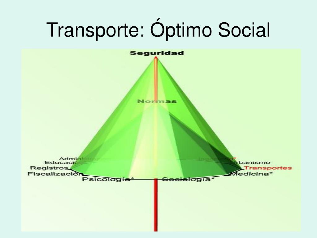 Transporte: Óptimo Social