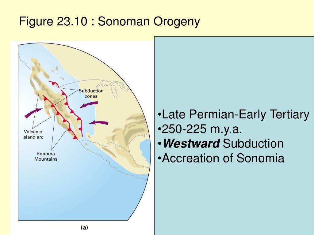 Figure 23.10 : Sonoman Orogeny