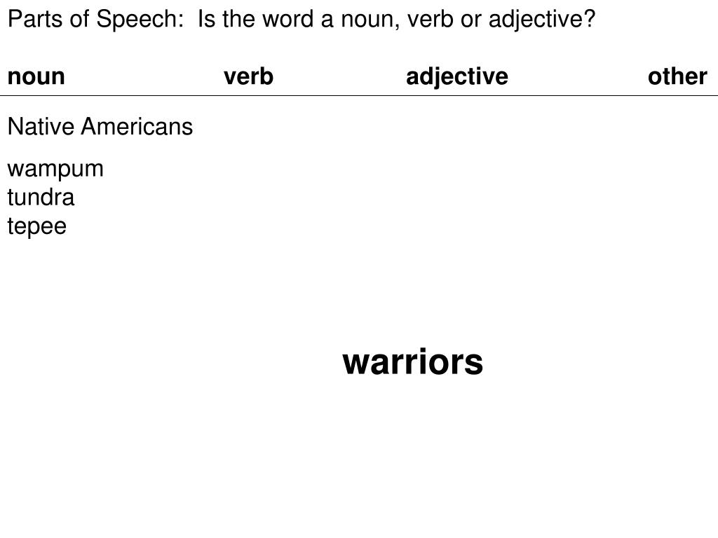 Parts of Speech:  Is the word a noun, verb or adjective?