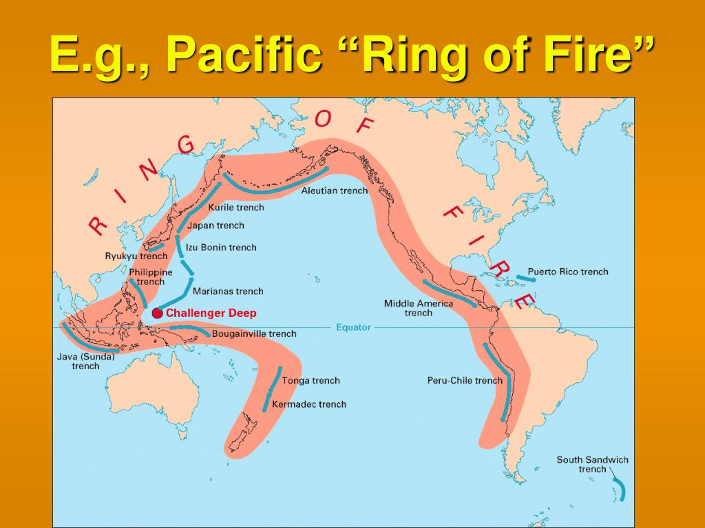 "E.g., Pacific ""Ring of Fire"""