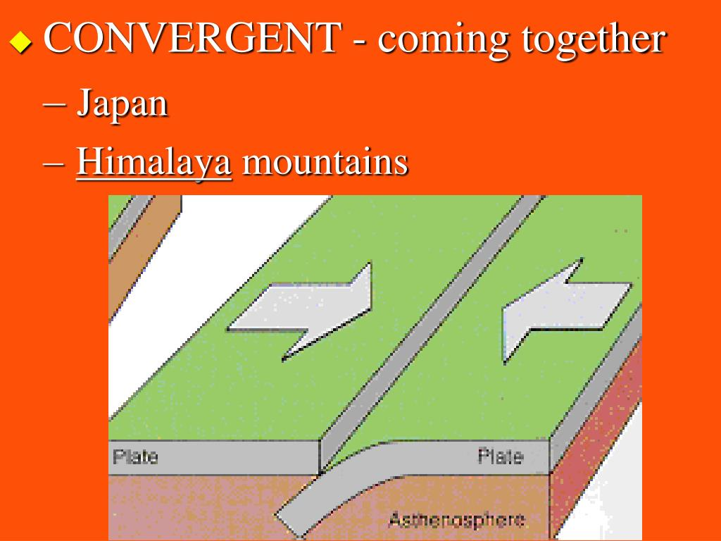 CONVERGENT - coming together
