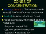 zones of concentration119