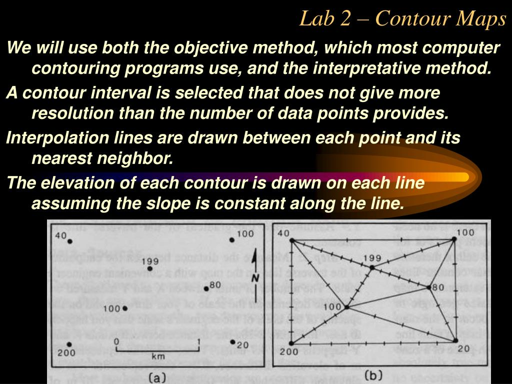 We will use both the objective method, which most computer contouring programs use, and the interpretative method.