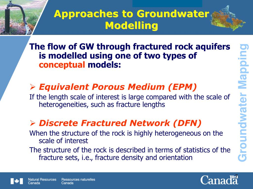 Approaches to Groundwater Modelling