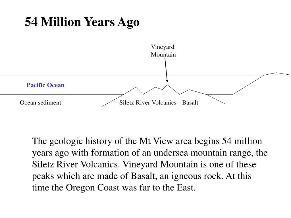 54 Million Years Ago