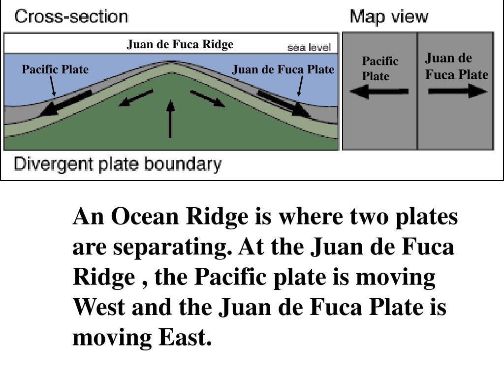 Juan de Fuca Ridge