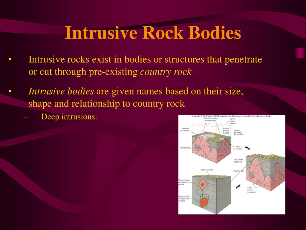 Intrusive Rock Bodies