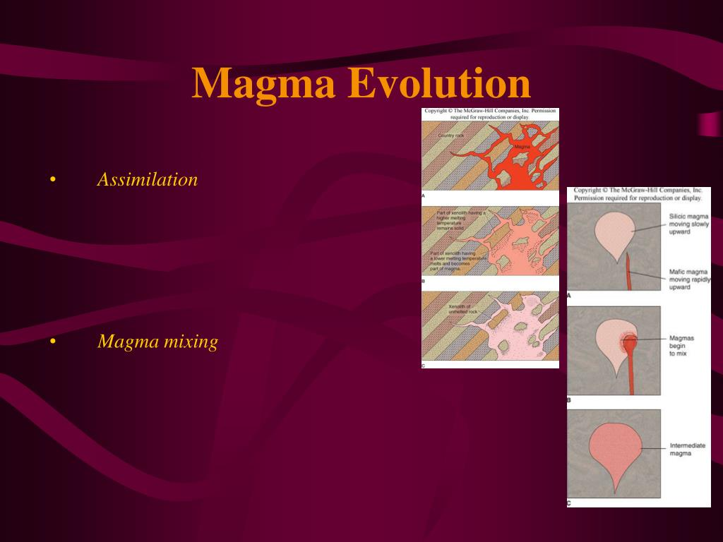Magma Evolution