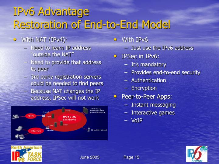 With NAT (IPv4):
