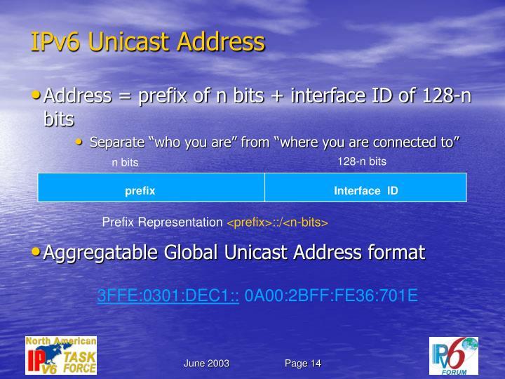 IPv6 Unicast Address