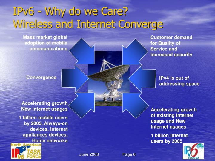 IPv6 - Why do we Care?