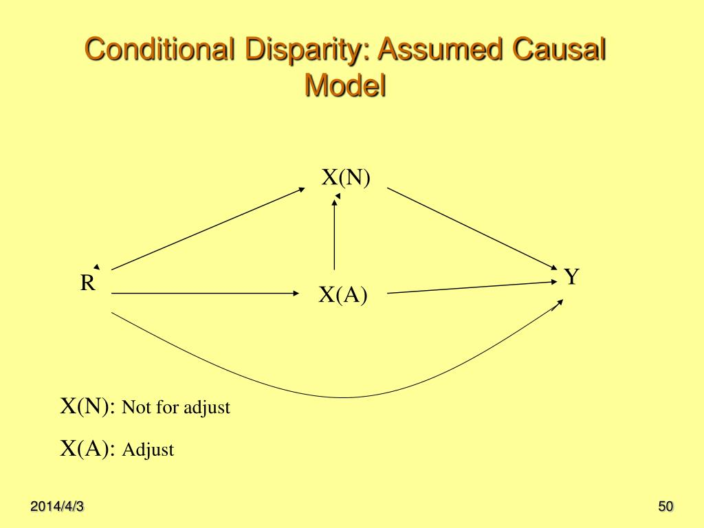 Conditional Disparity: Assumed Causal Model