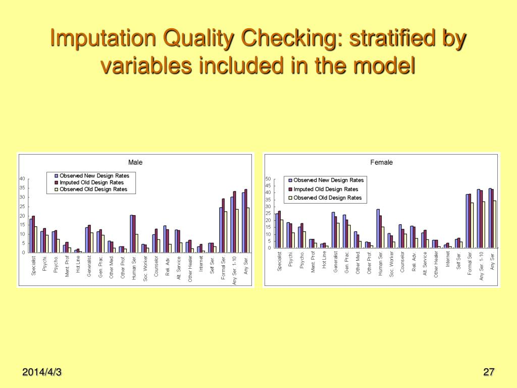 Imputation Quality Checking: stratified by variables included in the model