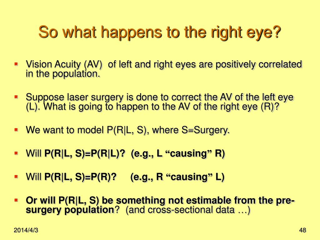 So what happens to the right eye?
