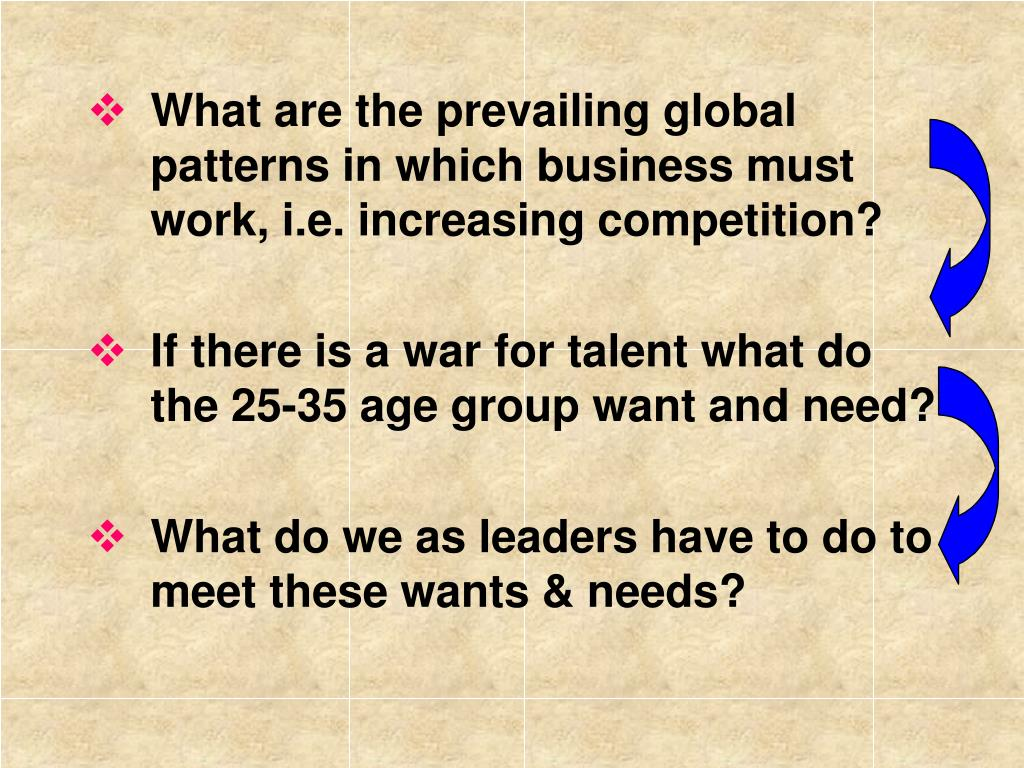 What are the prevailing global patterns in which business must work, i.e. increasing competition?