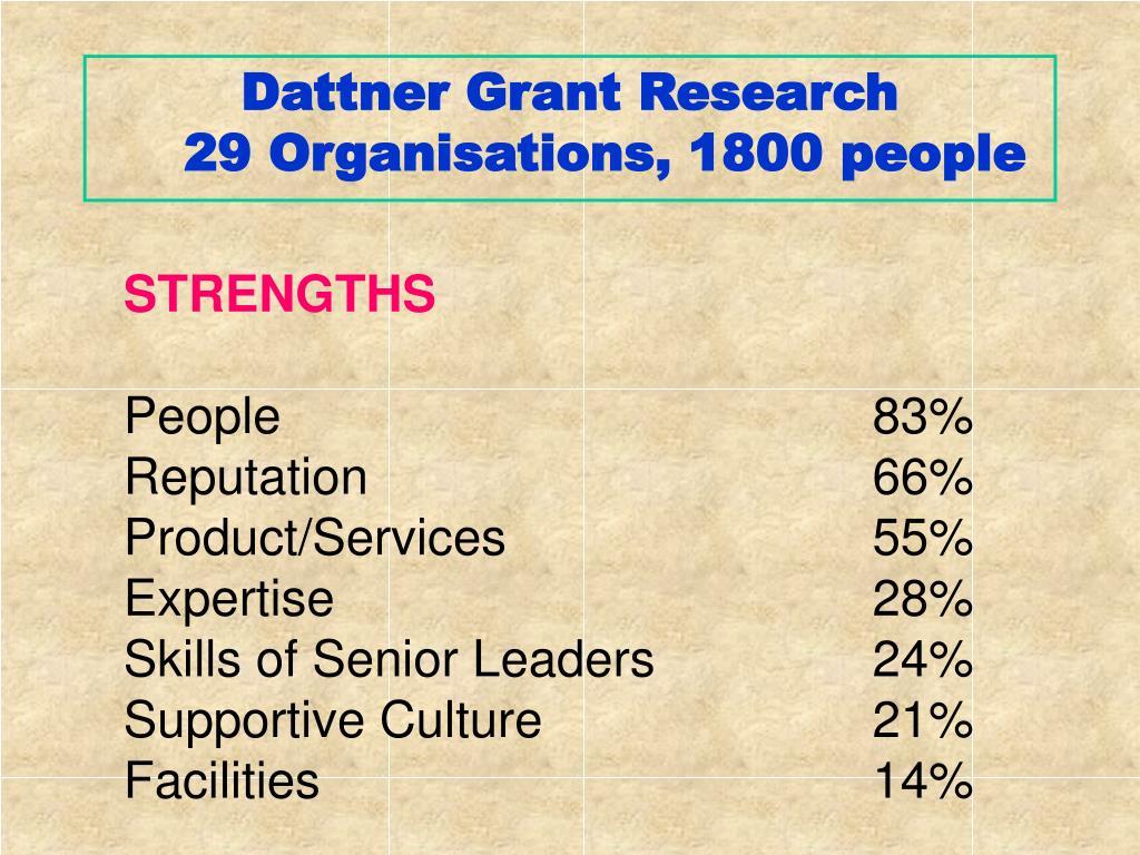 Dattner Grant Research