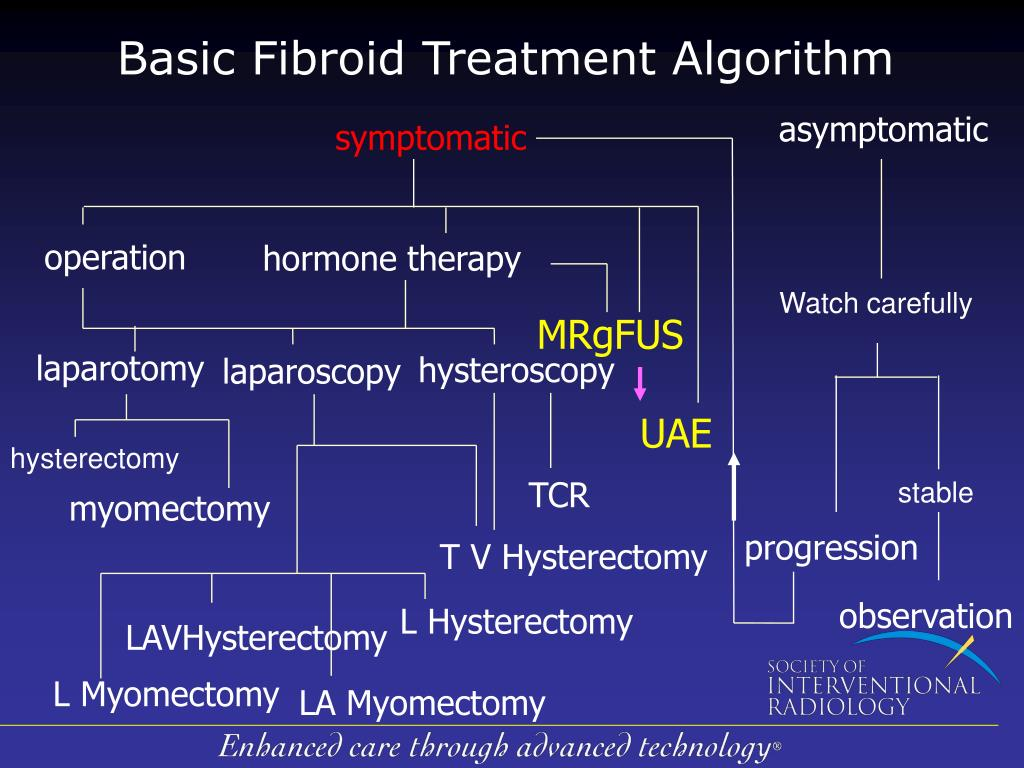 Basic Fibroid Treatment