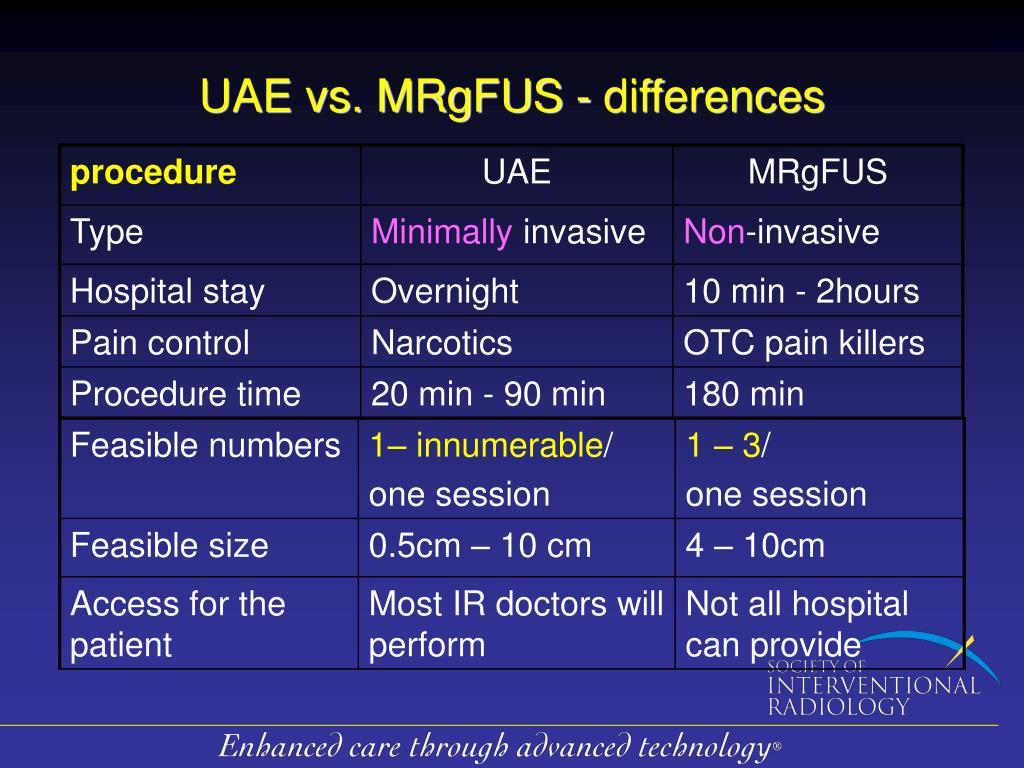 UAE vs. MRgFUS - differences