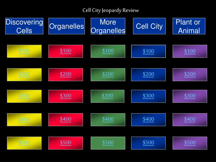 Cell City Jeopardy Review