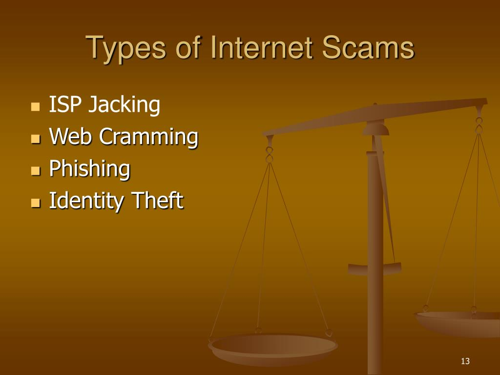 Types of Internet Scams