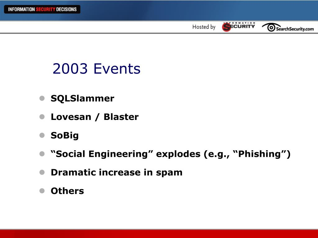 2003 Events