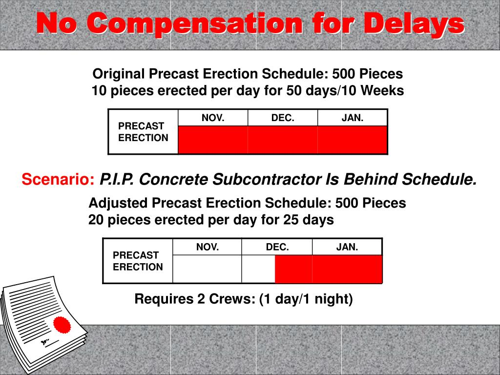 Adjusted Precast Erection Schedule: 500 Pieces