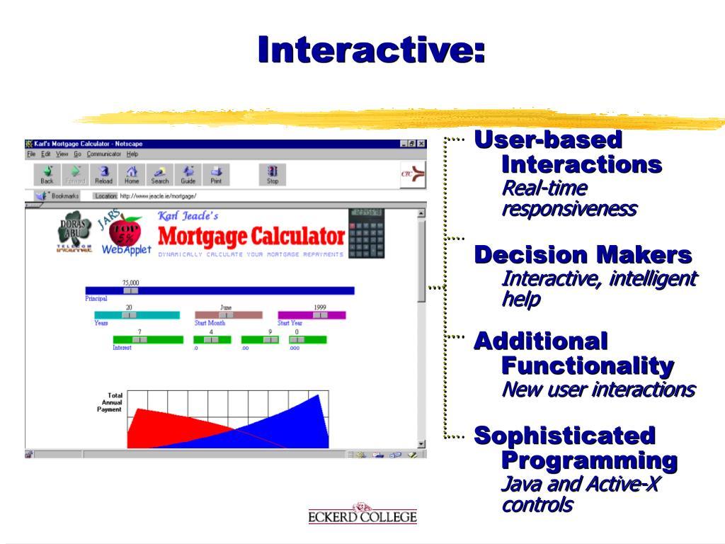 Interactive: