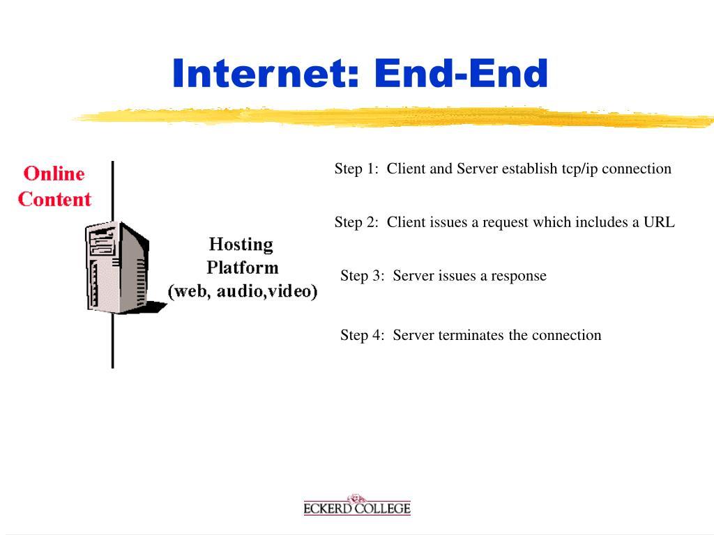 Internet: End-End